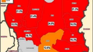 Tchad – Mise à jour sur la sécurité alimentaire, Mars 2013