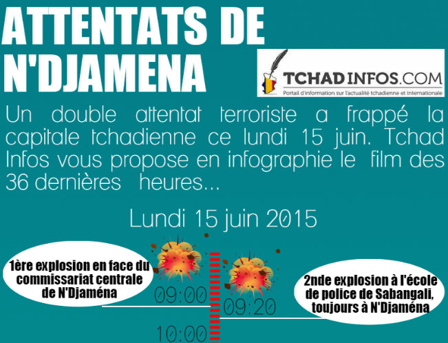 L'infographie qui relate les 36 dernières heures des attentats de N'Djamena