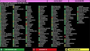 Le Tchad a voté pour l'adoption de la résolution sur le statut de Jérusalem