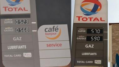 Tchad : vers une diminution du prix du carburant