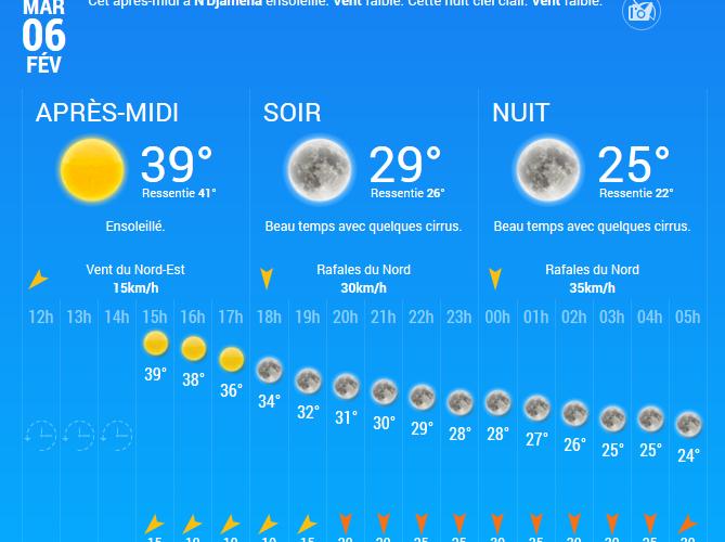 Changement climatique : la saison chaude commencerait tôt cette année