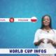 WORLD CUP INFOS : Episode 5