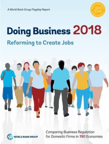 Tchad : Doing Business 2018 classe le  Tchad à la 180ème place sur 190
