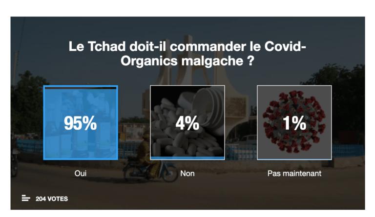 """SONDAGE: des Tchadiens réclament la potion malgache """"Covid-Organics"""""""
